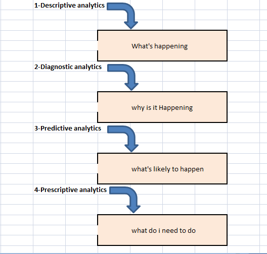 Introduction-to-Analytics