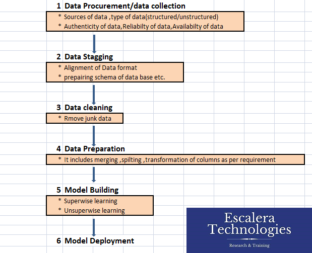 Introduction-to-Analytics-by-Escalera-Technologies